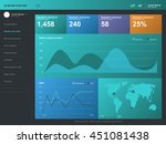 dashboard  admin panel template ... | Shutterstock .eps vector #451081438