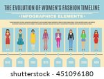 fashion evolution infographic... | Shutterstock .eps vector #451096180
