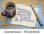 7s model for organizational... | Shutterstock . vector #451265818