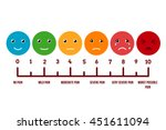 pain scale faces. vector scale... | Shutterstock .eps vector #451611094