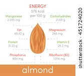 nutritional value of almonds ... | Shutterstock .eps vector #451724020