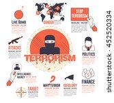terrorism concept infographics...   Shutterstock .eps vector #452520334