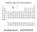 periodic table of the elements  ... | Shutterstock .eps vector #452935549