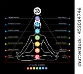 chakra system  asana padmasana  ... | Shutterstock .eps vector #453014746