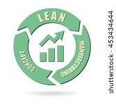 lean manufacturing concept... | Shutterstock .eps vector #453434644