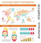 childhood obesity infographic.... | Shutterstock .eps vector #453689158