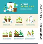 myths about gmo. colorful... | Shutterstock .eps vector #453718540