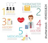 infographic step for patient to ... | Shutterstock .eps vector #454031824