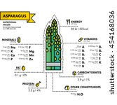 asparagus   nutritional... | Shutterstock .eps vector #454168036