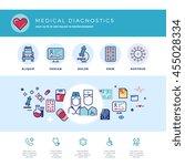 medical diagnostics  medicine... | Shutterstock .eps vector #455028334