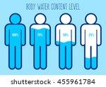 vector stock of water content... | Shutterstock .eps vector #455961784