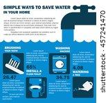save water. infographics...   Shutterstock .eps vector #457241470