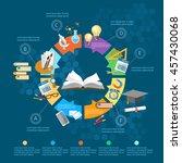 education infographics. open... | Shutterstock .eps vector #457430068