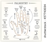 palmistry. open hand lines and... | Shutterstock .eps vector #457743034