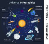 solar system infographics with... | Shutterstock .eps vector #458036569