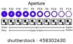 infographic explaining depth of ... | Shutterstock . vector #458302630
