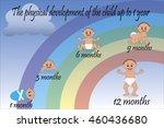 development of the children on...   Shutterstock .eps vector #460436680
