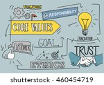 core values concept | Shutterstock .eps vector #460454719