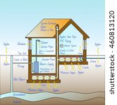 the danger of radon gas in our... | Shutterstock .eps vector #460813120