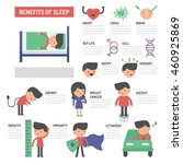 benefits of sleep infographics. | Shutterstock .eps vector #460925869