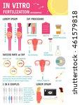 in vitro fertilization... | Shutterstock .eps vector #461579818