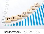 Small photo of Results word. Succeed business success, be a winner in business elections, pop poll or sports test, business report, election result. Counting losses and profit, analyzing financial statistics.