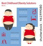 obesity infographic template  ... | Shutterstock .eps vector #461999080