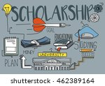 scholarship concept | Shutterstock .eps vector #462389164