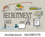 recruitment concept | Shutterstock .eps vector #462389170
