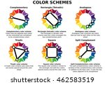 Type Of Color Schemes ...
