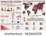 world religion infographics... | Shutterstock .eps vector #462666328