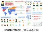 seasonal allergies infographic... | Shutterstock .eps vector #462666343