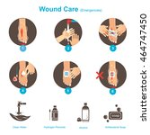 wound care your  first aid care ...