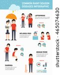 common rainy season diseases... | Shutterstock .eps vector #465074630