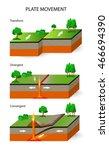 plate movement. a cross section ... | Shutterstock .eps vector #466694390