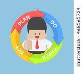 pdca  plan do check act ... | Shutterstock .eps vector #468565724