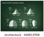 population and demography ...   Shutterstock .eps vector #468813908