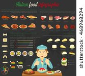 Italian Food Infographic With...