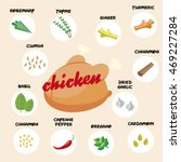 infographic how to cook chicken ... | Shutterstock .eps vector #469227284