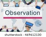 Observation Development...