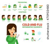 flu and common cold infographic ... | Shutterstock .eps vector #470933480