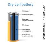 parts of a dry cell battery.... | Shutterstock .eps vector #471050654