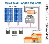 solar panel system for home.... | Shutterstock .eps vector #471137030