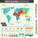 world religions infographic... | Shutterstock .eps vector #472038340