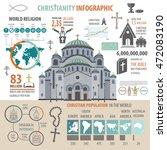 christianity infographic.... | Shutterstock .eps vector #472083190