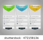 triple banner for hosting ... | Shutterstock .eps vector #472158136