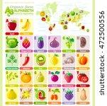 alphabet food infographics.... | Shutterstock .eps vector #472500556