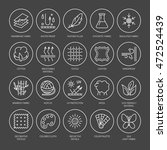 vector line icons of fabric... | Shutterstock .eps vector #472524439