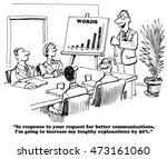 business cartoon about saying... | Shutterstock . vector #473161060
