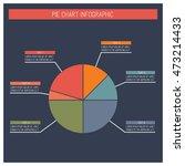 flat pie chart infographic... | Shutterstock .eps vector #473214433